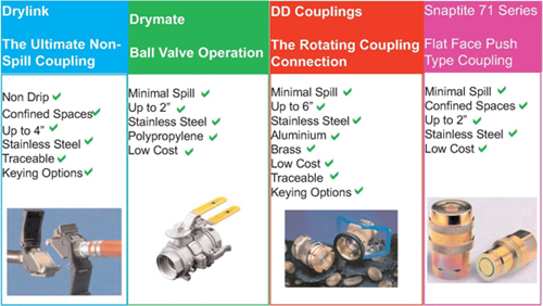 DRYBREAK COUPLINGS